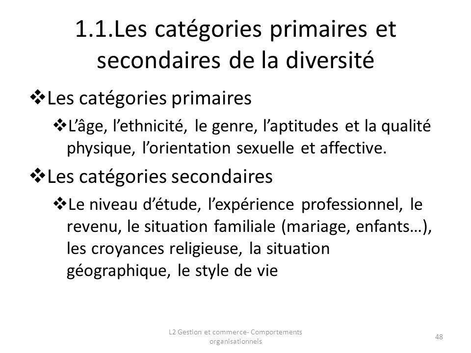 1.1.Les catégories primaires et secondaires de la diversité Les catégories primaires Lâge, lethnicité, le genre, laptitudes et la qualité physique, lo