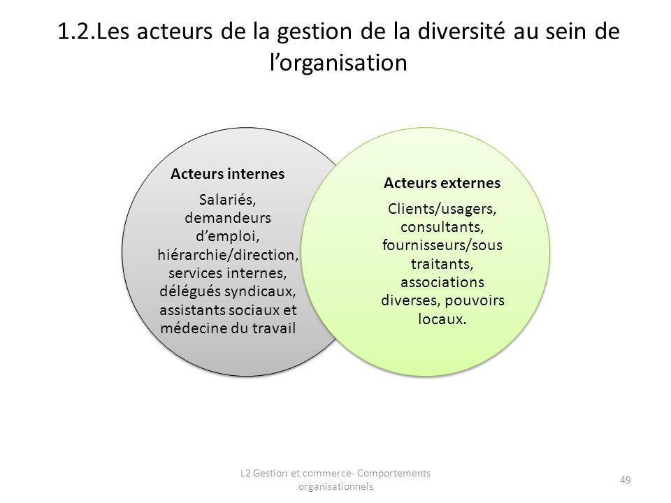 1.2.Les acteurs de la gestion de la diversité au sein de lorganisation 49 L2 Gestion et commerce- Comportements organisationnels
