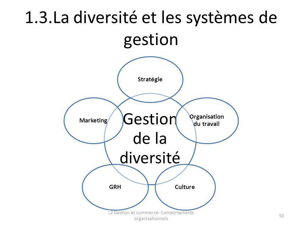 1.3.La diversité et les systèmes de gestion 50 L2 Gestion et commerce- Comportements organisationnels