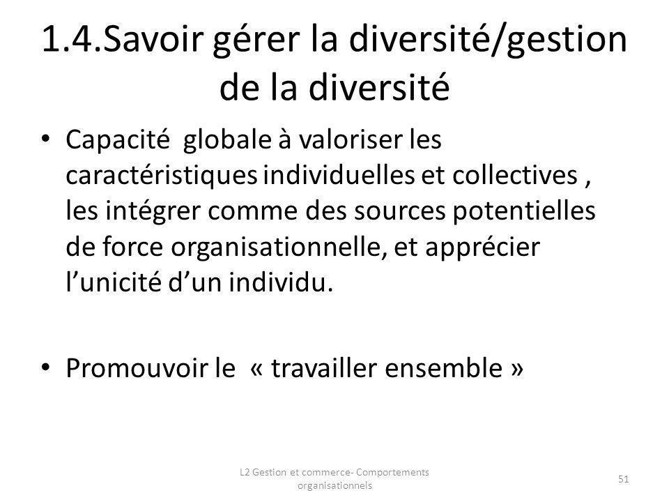 1.4.Savoir gérer la diversité/gestion de la diversité Capacité globale à valoriser les caractéristiques individuelles et collectives, les intégrer com