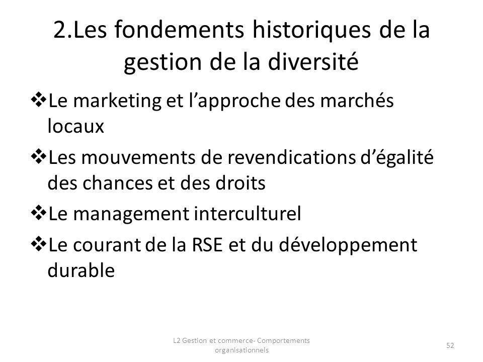 2.Les fondements historiques de la gestion de la diversité Le marketing et lapproche des marchés locaux Les mouvements de revendications dégalité des