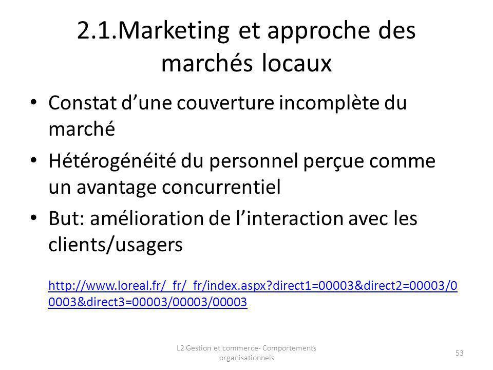 2.1.Marketing et approche des marchés locaux Constat dune couverture incomplète du marché Hétérogénéité du personnel perçue comme un avantage concurre