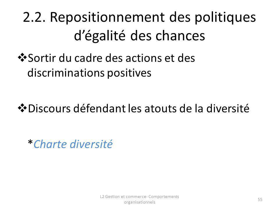 2.2. Repositionnement des politiques dégalité des chances Sortir du cadre des actions et des discriminations positives Discours défendant les atouts d