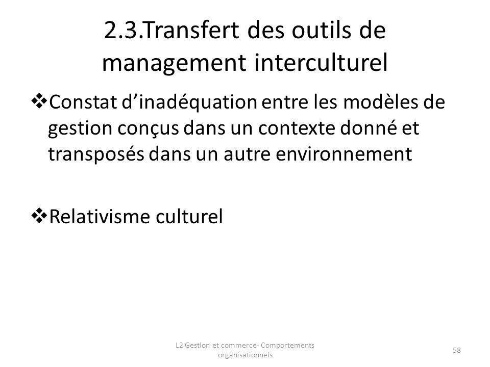 2.3.Transfert des outils de management interculturel Constat dinadéquation entre les modèles de gestion conçus dans un contexte donné et transposés da