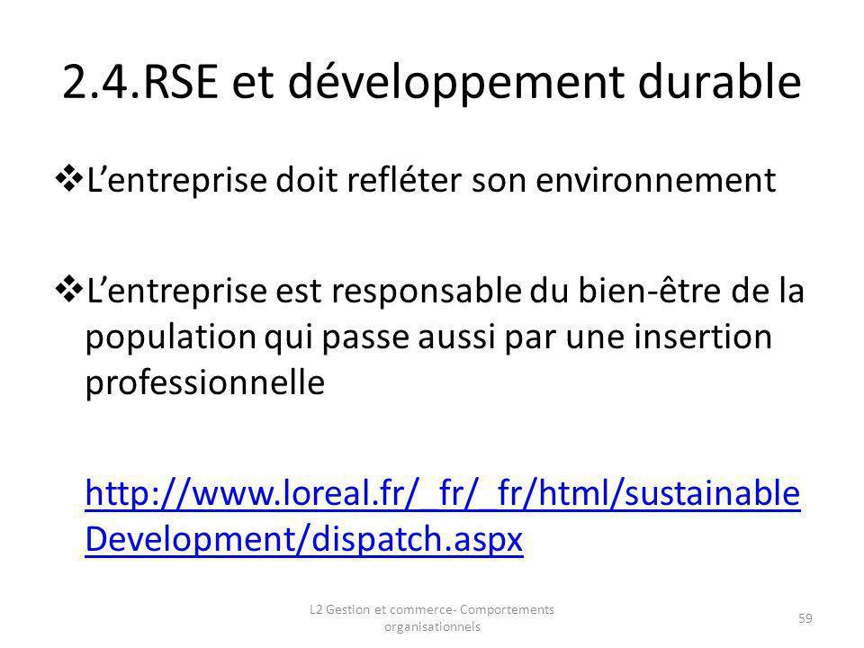 2.4.RSE et développement durable Lentreprise doit refléter son environnement Lentreprise est responsable du bien-être de la population qui passe aussi