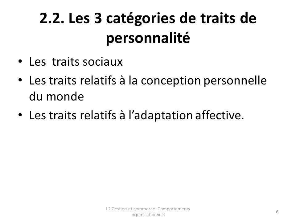 2.2. Les 3 catégories de traits de personnalité Les traits sociaux Les traits relatifs à la conception personnelle du monde Les traits relatifs à lada