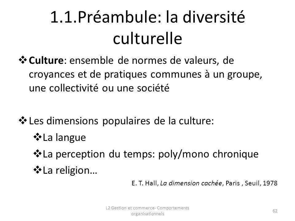 1.1.Préambule: la diversité culturelle Culture: ensemble de normes de valeurs, de croyances et de pratiques communes à un groupe, une collectivité ou