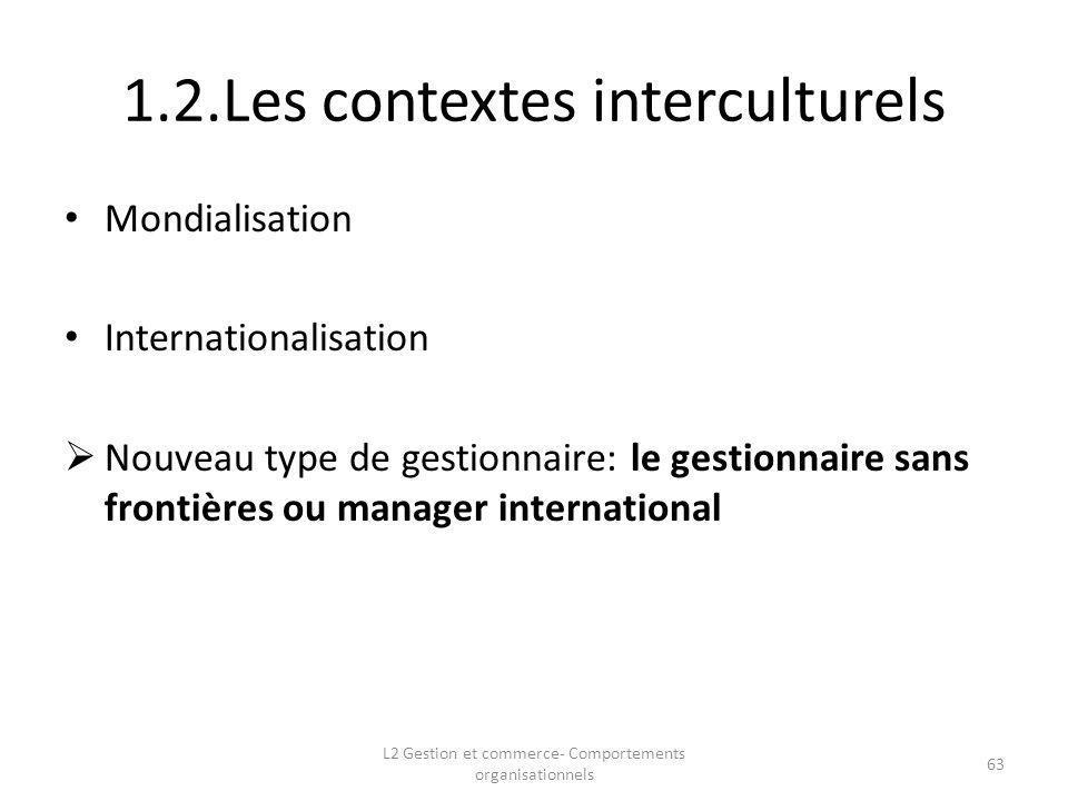 1.2.Les contextes interculturels Mondialisation Internationalisation Nouveau type de gestionnaire: le gestionnaire sans frontières ou manager internat