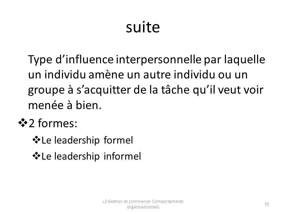 Type dinfluence interpersonnelle par laquelle un individu amène un autre individu ou un groupe à sacquitter de la tâche quil veut voir menée à bien. 2