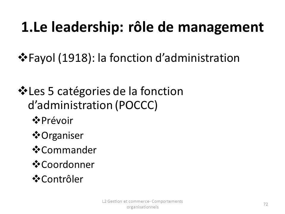 1.Le leadership: rôle de management Fayol (1918): la fonction dadministration Les 5 catégories de la fonction dadministration (POCCC) Prévoir Organise