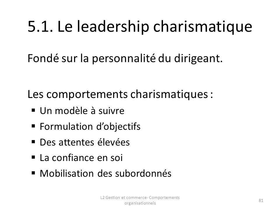 5.1. Le leadership charismatique Fondé sur la personnalité du dirigeant. Les comportements charismatiques : Un modèle à suivre Formulation dobjectifs