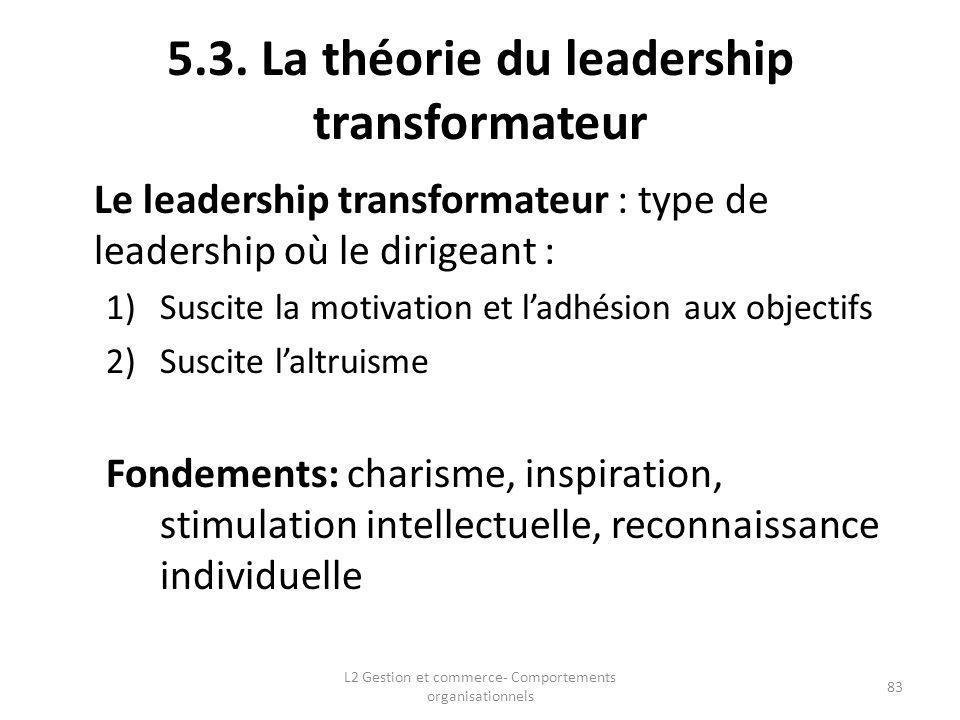 5.3. La théorie du leadership transformateur Le leadership transformateur : type de leadership où le dirigeant : 1)Suscite la motivation et ladhésion