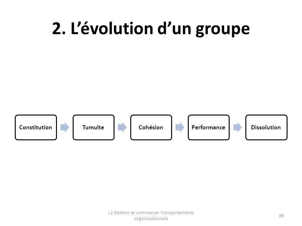 2. Lévolution dun groupe L2 Gestion et commerce- Comportements organisationnels 86