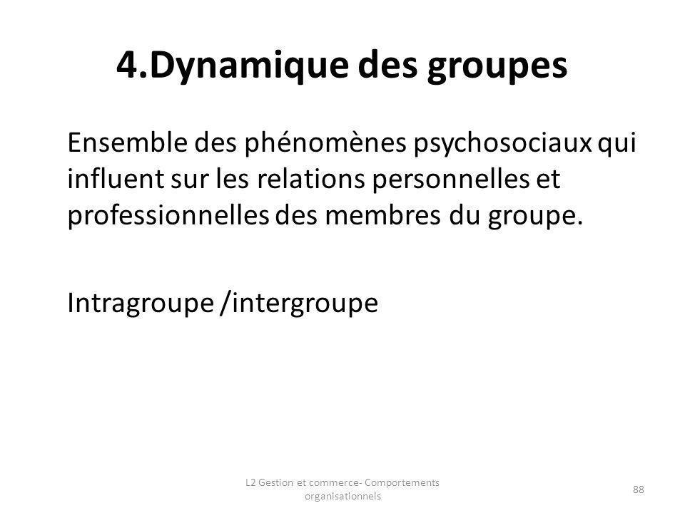 4.Dynamique des groupes Ensemble des phénomènes psychosociaux qui influent sur les relations personnelles et professionnelles des membres du groupe. I