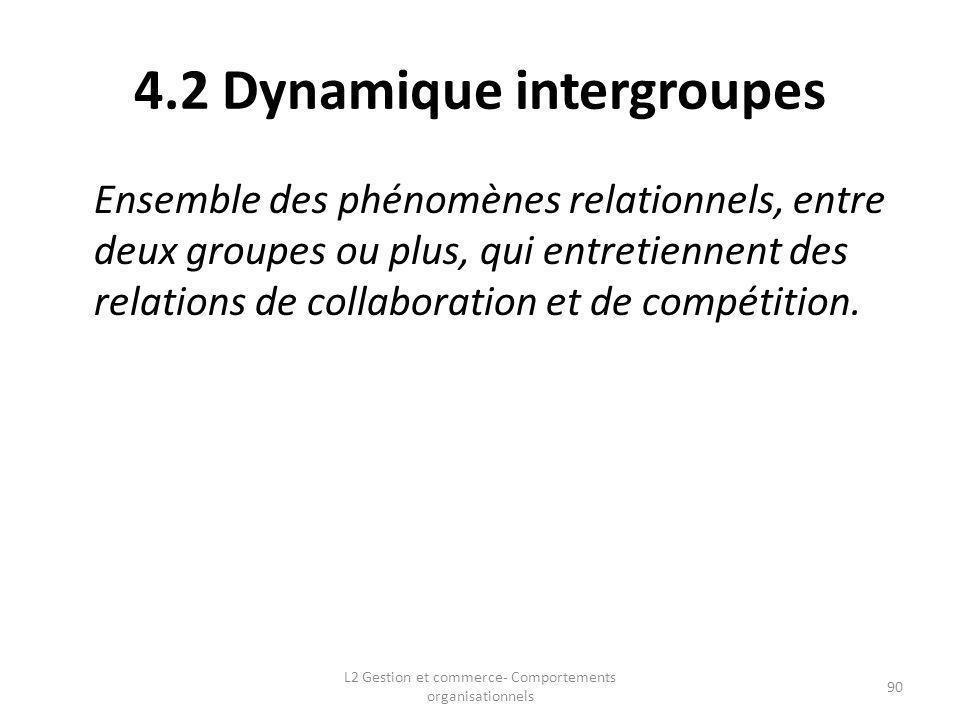 4.2 Dynamique intergroupes Ensemble des phénomènes relationnels, entre deux groupes ou plus, qui entretiennent des relations de collaboration et de co