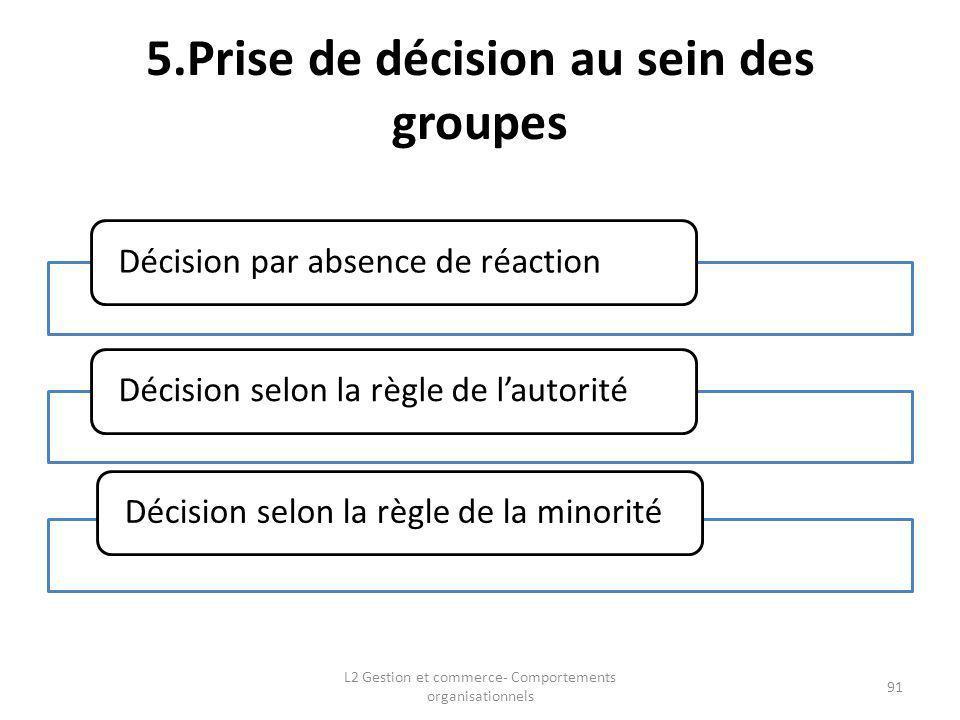 5.Prise de décision au sein des groupes L2 Gestion et commerce- Comportements organisationnels 91