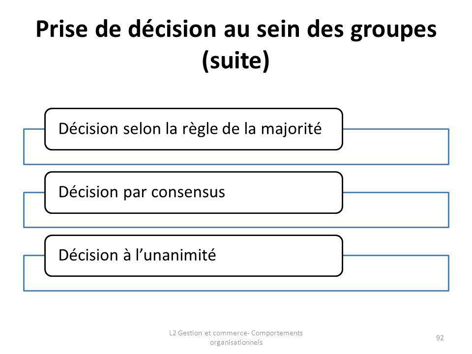 Prise de décision au sein des groupes (suite) L2 Gestion et commerce- Comportements organisationnels 92
