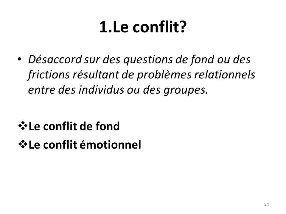 1.Le conflit? Désaccord sur des questions de fond ou des frictions résultant de problèmes relationnels entre des individus ou des groupes. Le conflit
