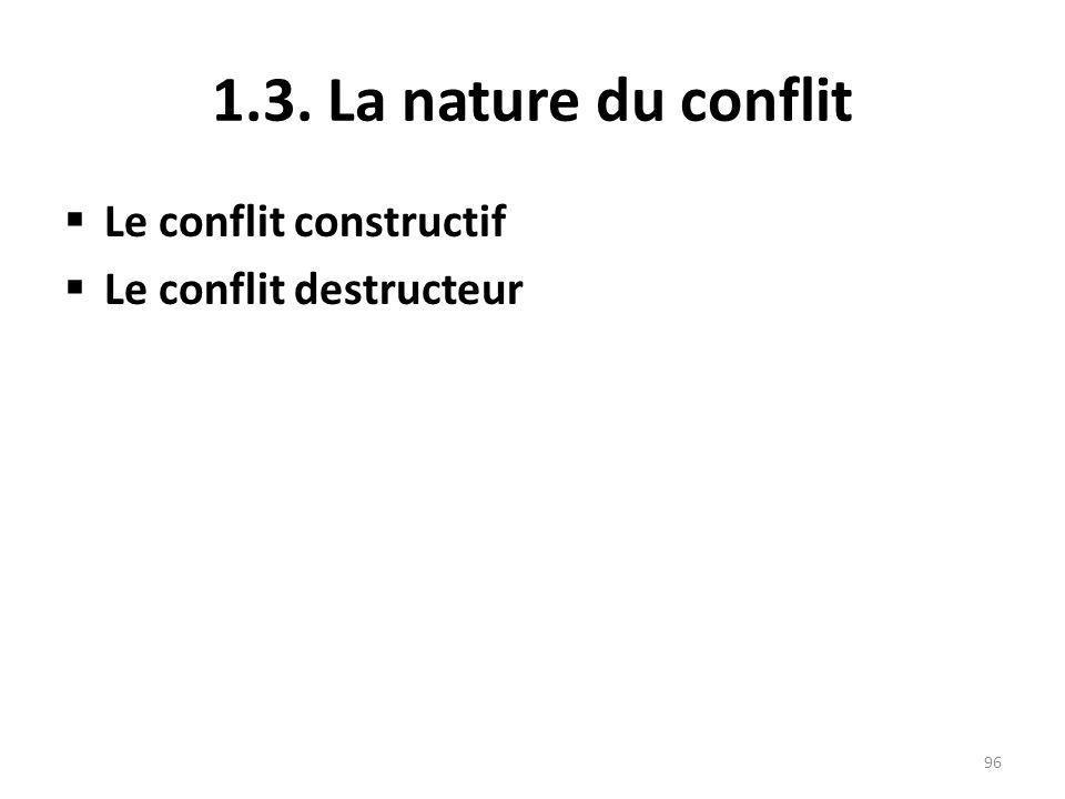 1.3. La nature du conflit Le conflit constructif Le conflit destructeur 96