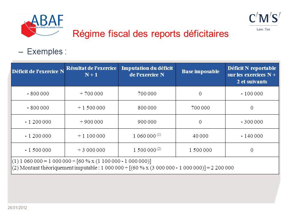 Régime fiscal des reports déficitaires 26/01/2012 Déficit de l'exercice N Résultat de l'exercice N + 1 Imputation du déficit de l'exercice N Base impo