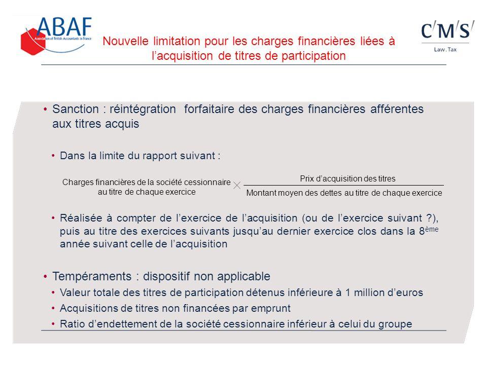 Nouvelle limitation pour les charges financières liées à lacquisition de titres de participation Sanction : réintégration forfaitaire des charges fina