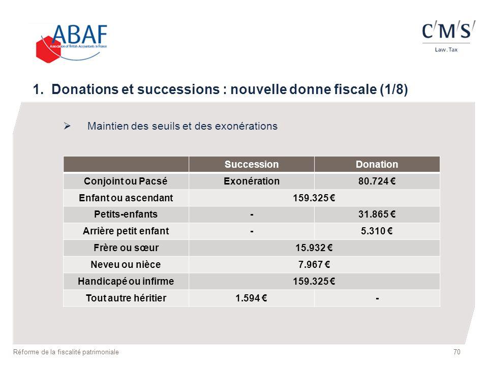 1. Donations et successions : nouvelle donne fiscale (1/8) Maintien des seuils et des exonérations 70 Réforme de la fiscalité patrimoniale SuccessionD