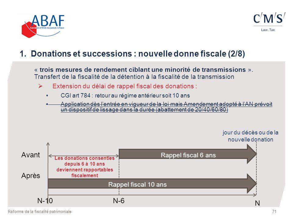 1. Donations et successions : nouvelle donne fiscale (2/8) « trois mesures de rendement ciblant une minorité de transmissions ». Transfert de la fisca