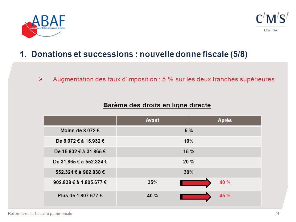1. Donations et successions : nouvelle donne fiscale (5/8) Augmentation des taux dimposition : 5 % sur les deux tranches supérieures 74 Réforme de la