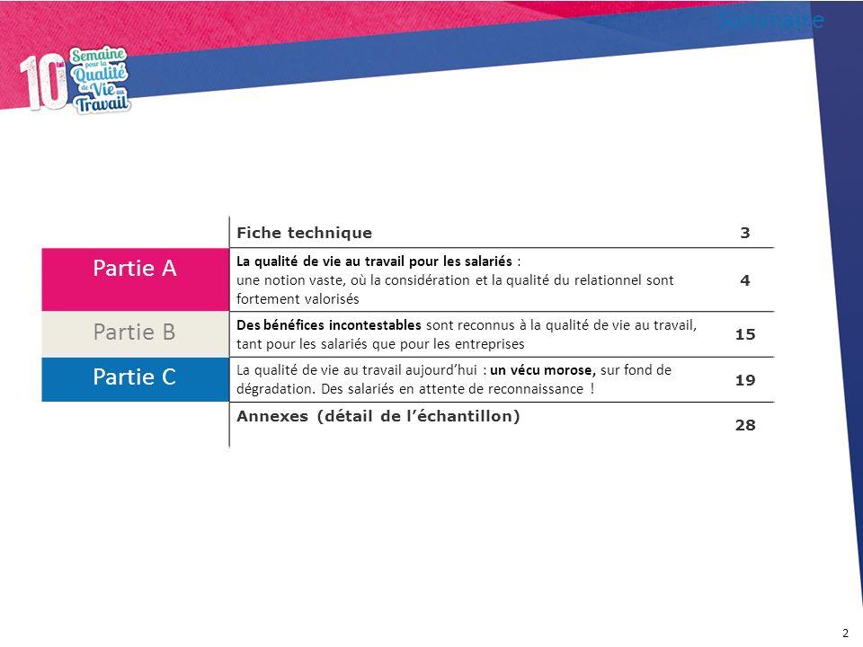 Sondage en ligne Le terrain sest déroulé du 7 au 17 mai 2013 Fiche technique 3 1001 salariés actifs et occupés Âgés de 18 ans et plus Issu du panel TNS Sofres 267 000 adresses en France La représentativité de cet échantillon est assurée par la méthode des quotas : âge, sexe, profession de linterviewé, secteur dactivité Echantillon stratifié par région Cible/Echantillon Mode de recueil Dates de terrain