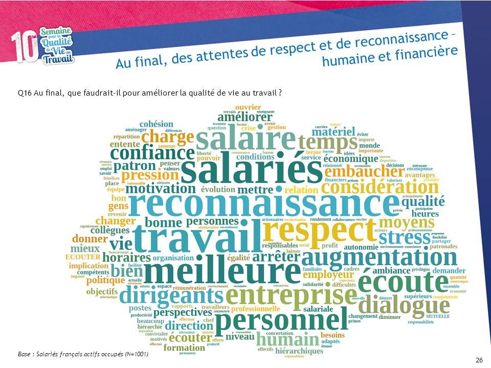 Au final, des attentes de respect et de reconnaissance – humaine et financière 26 Q16 Au final, que faudrait-il pour améliorer la qualité de vie au tr