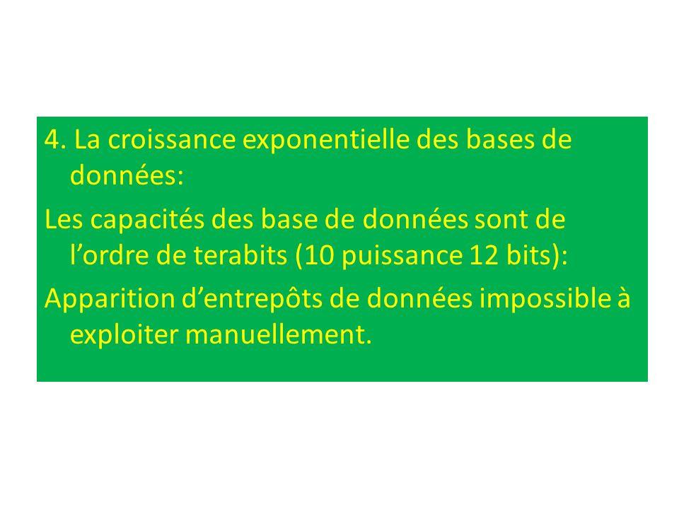 4. La croissance exponentielle des bases de données: Les capacités des base de données sont de lordre de terabits (10 puissance 12 bits): Apparition d