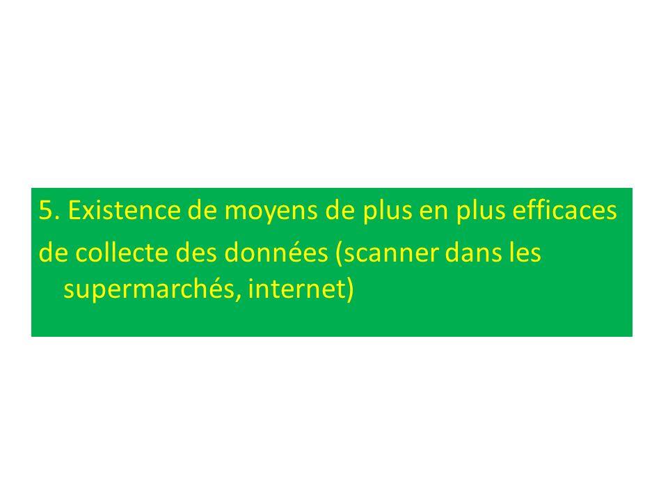 5. Existence de moyens de plus en plus efficaces de collecte des données (scanner dans les supermarchés, internet)