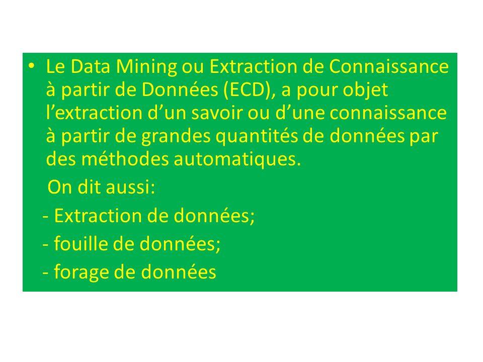 Le Data Mining se distingue de lanalyse des données et de la statistique: -Pas dhypothèses à vérifier; -Lintégration des connaissances obtenues dans le schéma organisationnel de lentité étudié; -Les données utilisées sont tirées des systèmes de stockage de lentité et ne sont pas à priori destinées au Data Mining, sauf dans le cas des entrepôts de données.