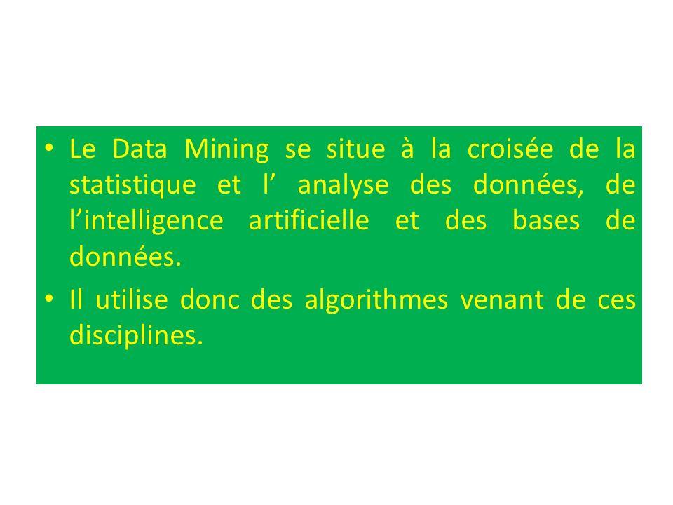 Le Data Mining se situe à la croisée de la statistique et l analyse des données, de lintelligence artificielle et des bases de données. Il utilise don