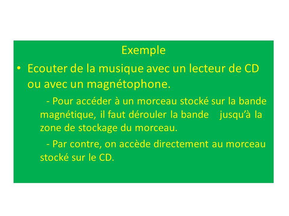 Exemple Ecouter de la musique avec un lecteur de CD ou avec un magnétophone. - Pour accéder à un morceau stocké sur la bande magnétique, il faut dérou