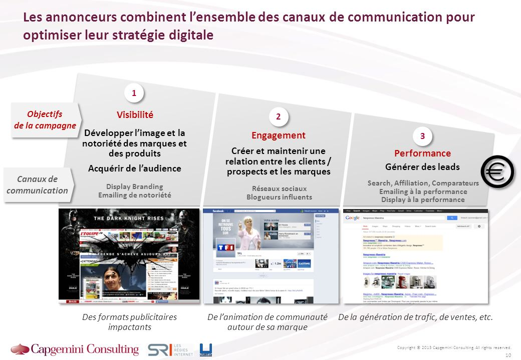 Les annonceurs combinent lensemble des canaux de communication pour optimiser leur stratégie digitale Copyright © 2013 Capgemini Consulting. All right