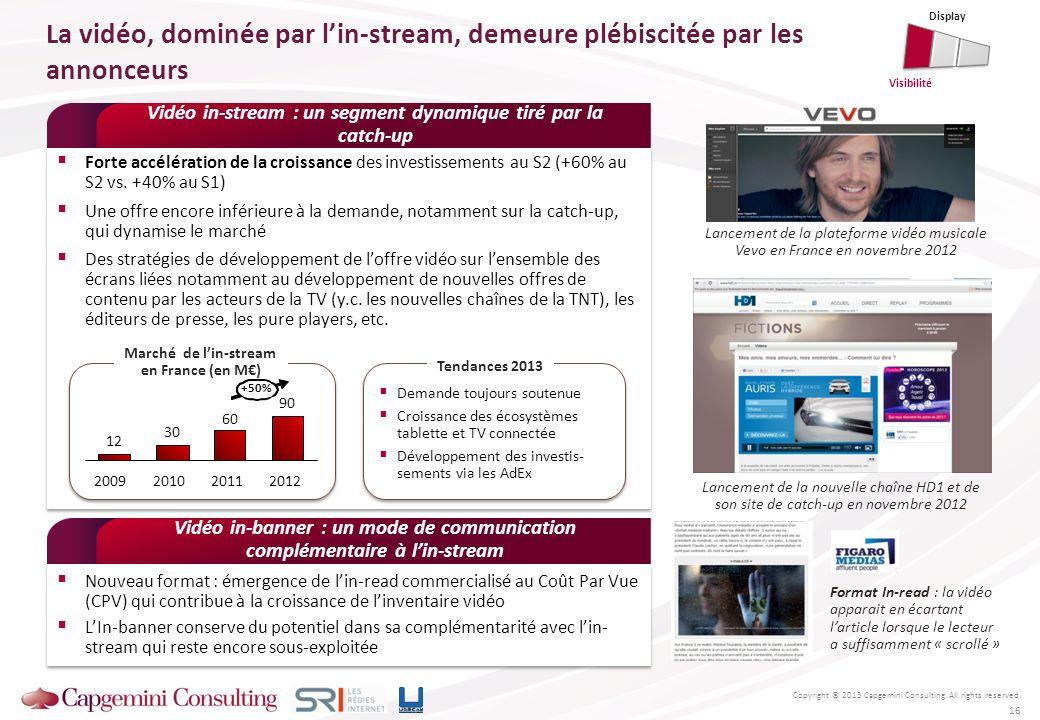 La vidéo, dominée par lin-stream, demeure plébiscitée par les annonceurs Copyright © 2013 Capgemini Consulting. All rights reserved. Vidéo in-stream :