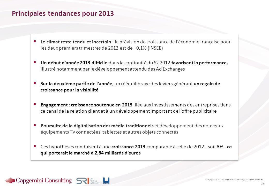 Principales tendances pour 2013 Le climat reste tendu et incertain : la prévision de croissance de léconomie française pour les deux premiers trimestr