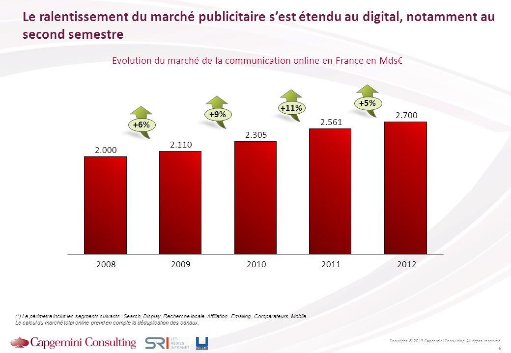 Evolution du marché de la communication online en France en Mds Le ralentissement du marché publicitaire sest étendu au digital, notamment au second s