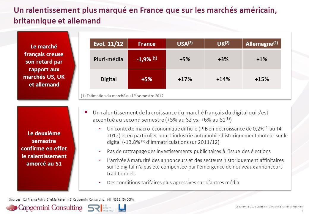 Un ralentissement plus marqué en France que sur les marchés américain, britannique et allemand Le deuxième semestre confirme en effet le ralentissemen