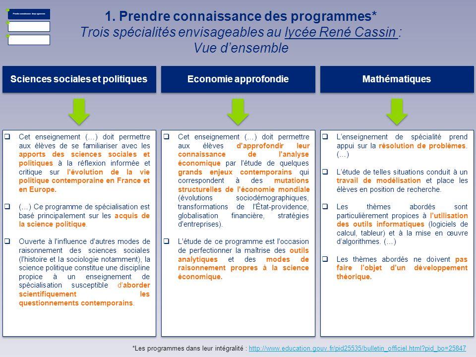 1. Prendre connaissance des programmes* Trois spécialités envisageables au lycée René Cassin : Vue densemble Sciences sociales et politiques Economie