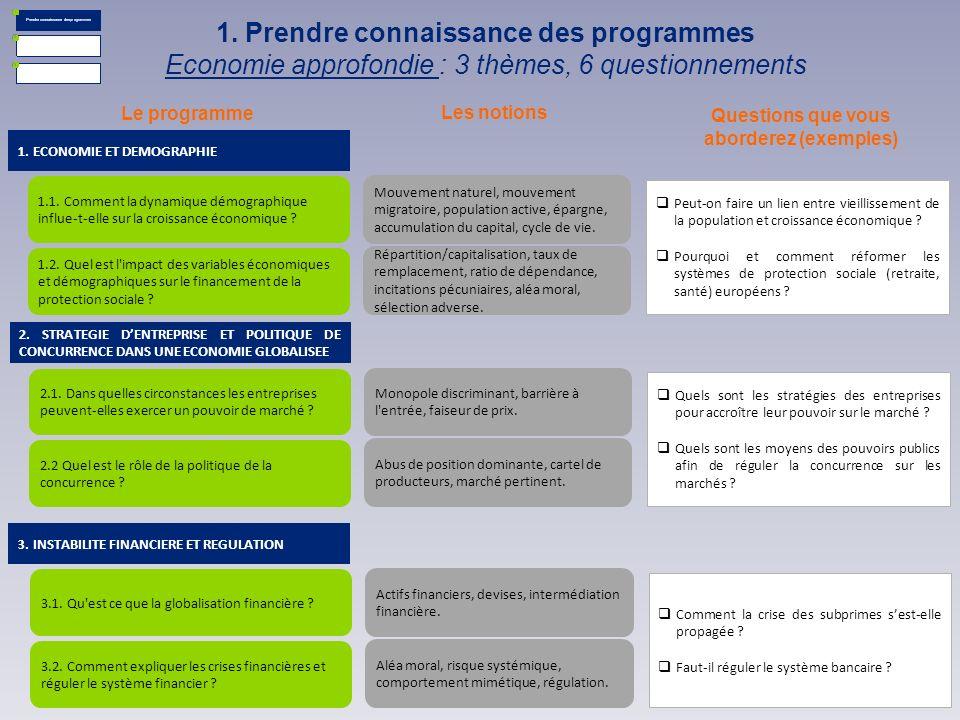 1. Prendre connaissance des programmes Economie approfondie : 3 thèmes, 6 questionnements Le programme Les notions Questions que vous aborderez (exemp