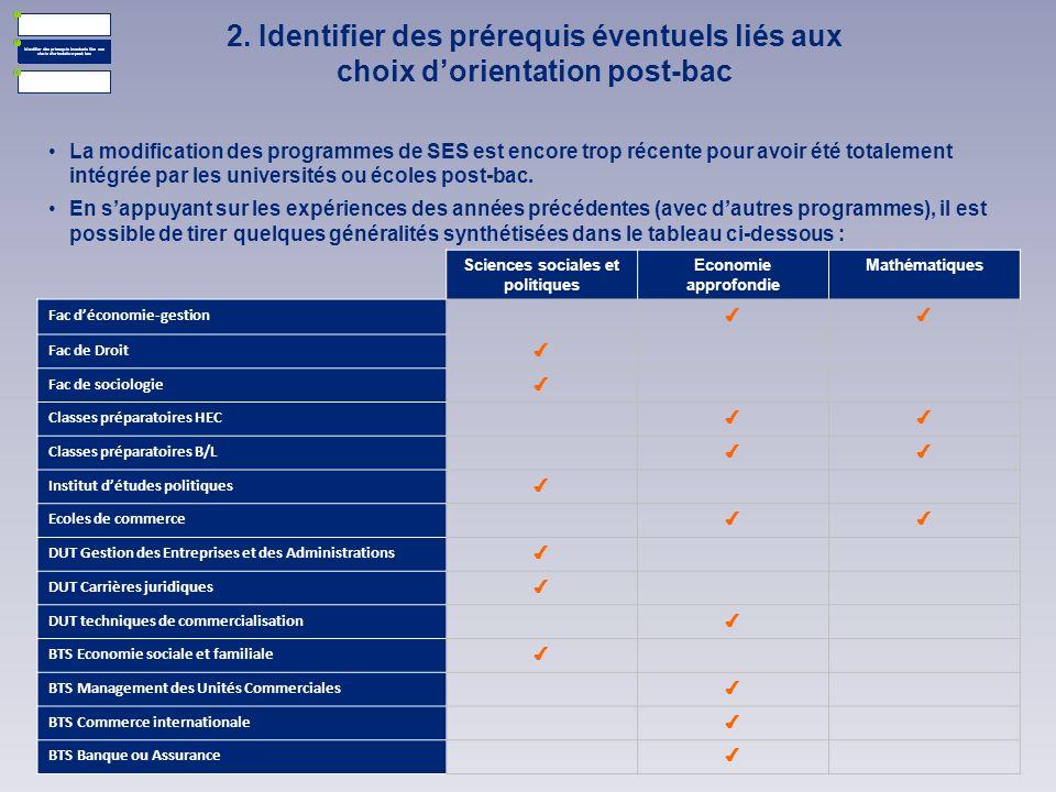 2. Identifier des prérequis éventuels liés aux choix dorientation post-bac La modification des programmes de SES est encore trop récente pour avoir ét