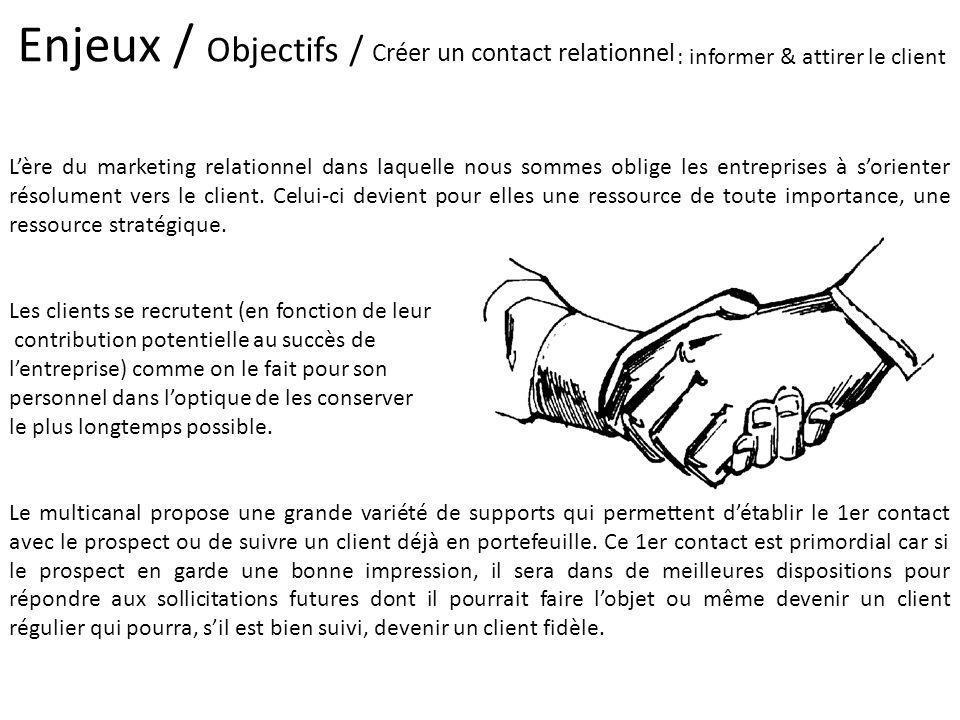 Enjeux / Objectifs / Créer un contact relationnel Lère du marketing relationnel dans laquelle nous sommes oblige les entreprises à sorienter résolumen
