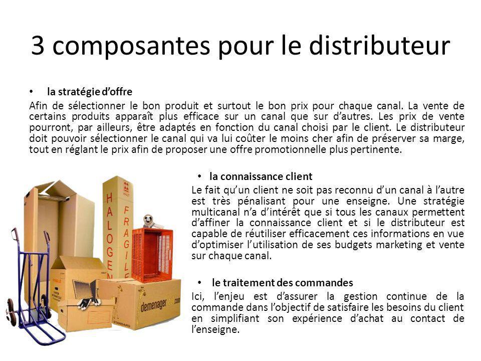 3 composantes pour le distributeur la stratégie doffre Afin de sélectionner le bon produit et surtout le bon prix pour chaque canal. La vente de certa