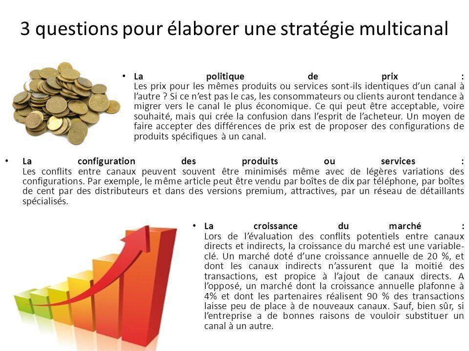 3 questions pour élaborer une stratégie multicanal La politique de prix : Les prix pour les mêmes produits ou services sont-ils identiques dun canal à