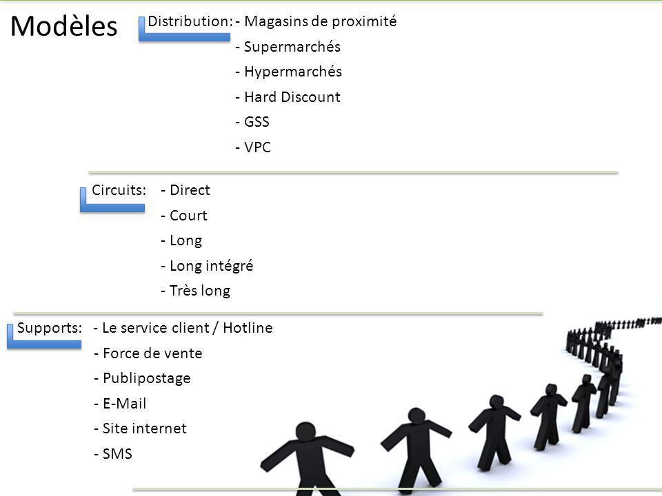Modèles Distribution: - Magasins de proximité - Supermarchés - Hypermarchés - Hard Discount - GSS - VPC Circuits: - Direct - Court - Long - Long intég