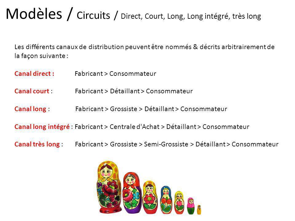 Modèles / Circuits / Direct, Court, Long, Long intégré, très long Les différents canaux de distribution peuvent être nommés & décrits arbitrairement d