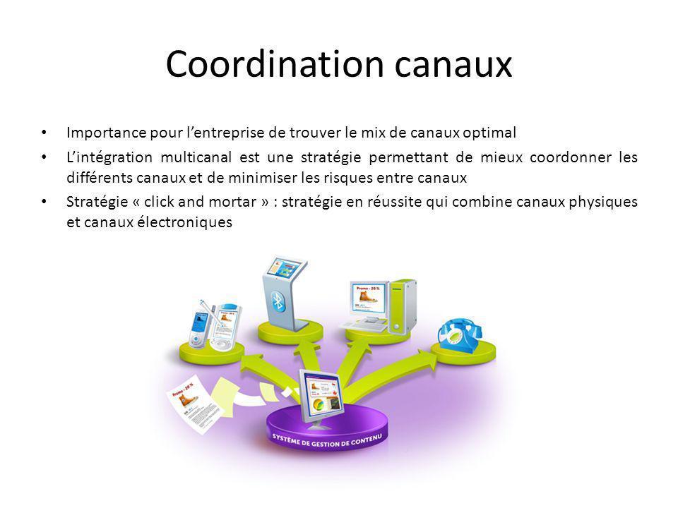 Coordination canaux Importance pour lentreprise de trouver le mix de canaux optimal Lintégration multicanal est une stratégie permettant de mieux coor