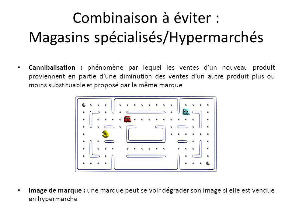 Combinaison à éviter : Magasins spécialisés/Hypermarchés Cannibalisation : phénomène par lequel les ventes dun nouveau produit proviennent en partie d